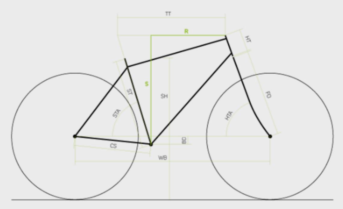 Merida eOne-Sixty 900E Geometrie