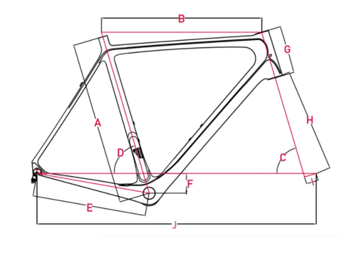Focus Raven² Pro Geometrie