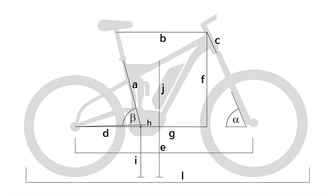 Flyer Uproc-Geometrie
