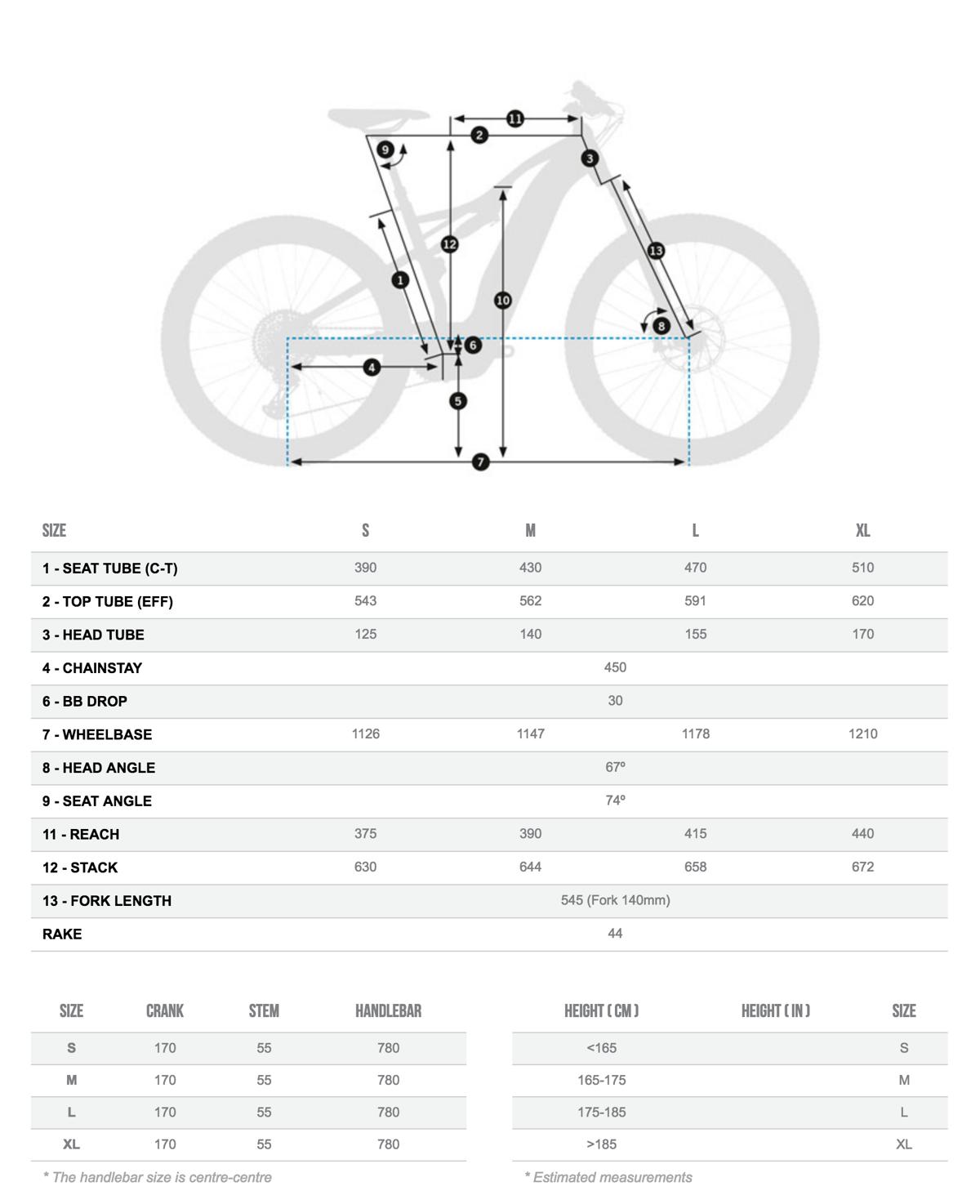 Orbea Wild FS 2018 Geometry