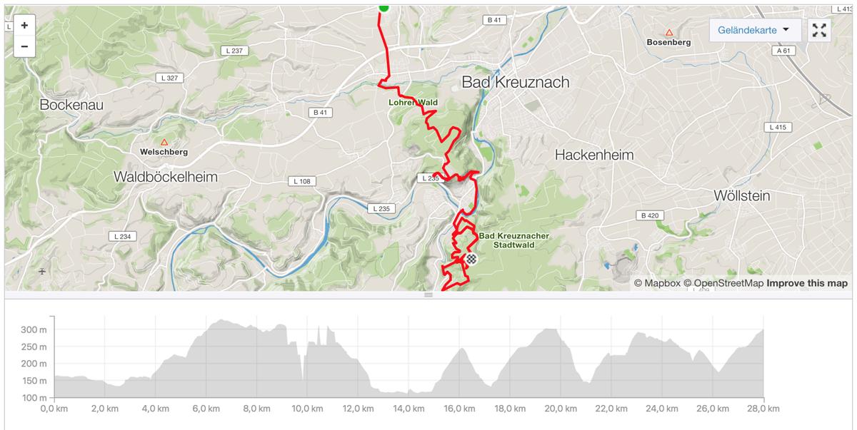 Reichweiten-Test: 28,0 km / 1.178hm /  1 h 47min