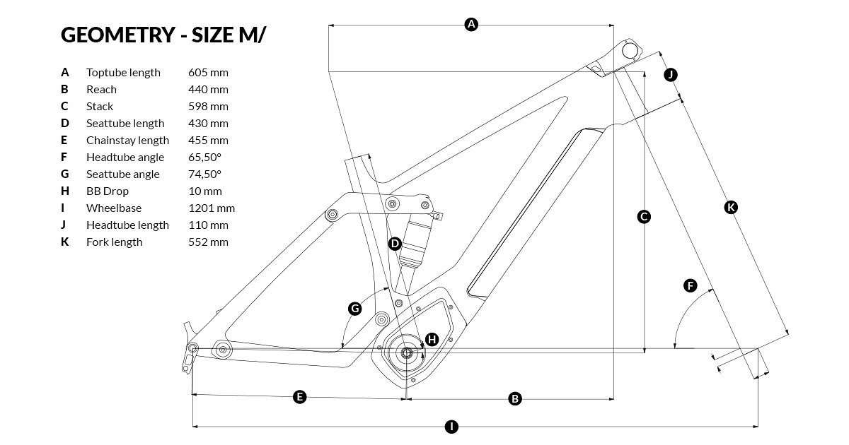 Geometrie Kinazo