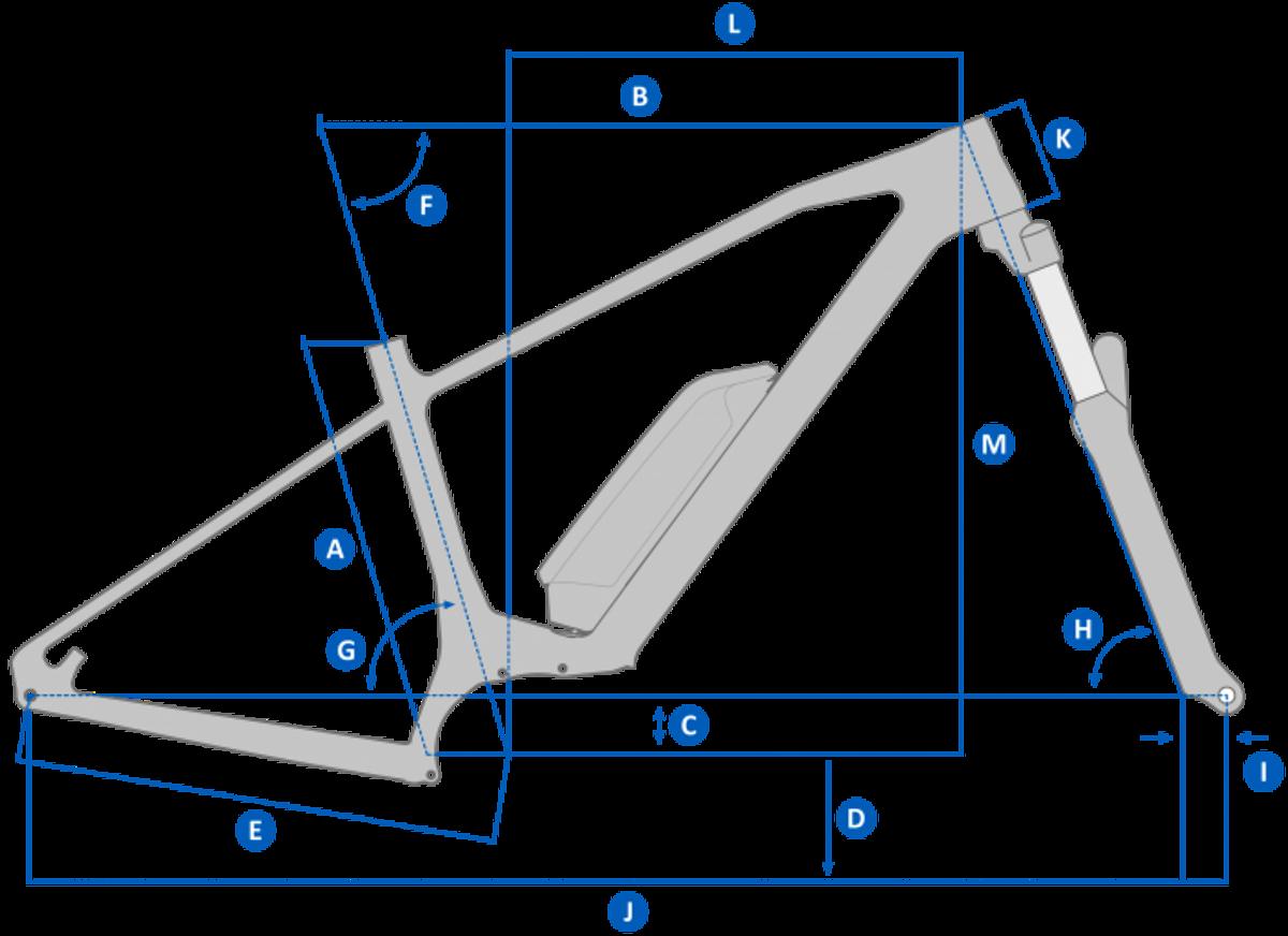 Mondraker e-Prime Carbon RR+ Geometrie