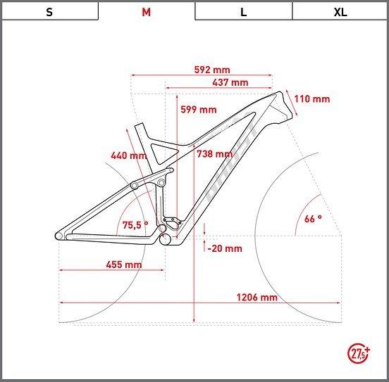 Rahmengröße M
