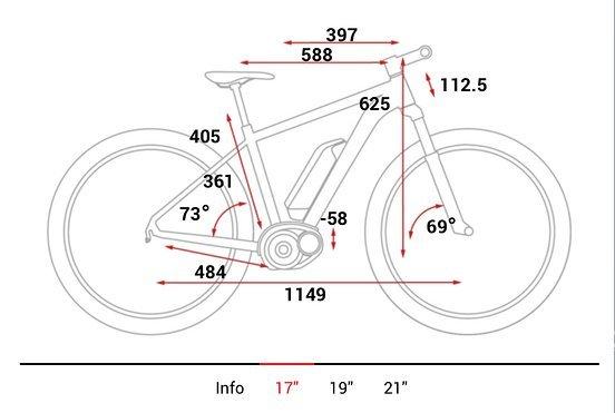 """Geometriedaten: Cube Nutrail Hybrid 500 in 17"""""""