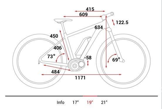 """Geometriedaten: Cube Nutrail Hybrid 500 in 19"""""""