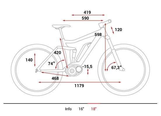 """Geometriedaten Rahmengröße 18"""""""