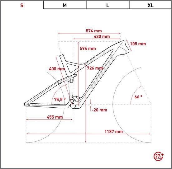 Rahmengröße S