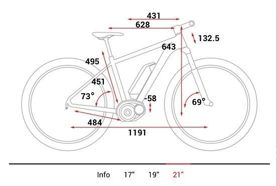 """Geometriedaten: Cube Nutrail Hybrid 500 in 21"""""""