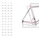 Focus Raven² Geometrie